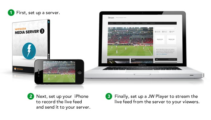 How to Stream Live Video From Your iPhone to the JW Player | JW Player